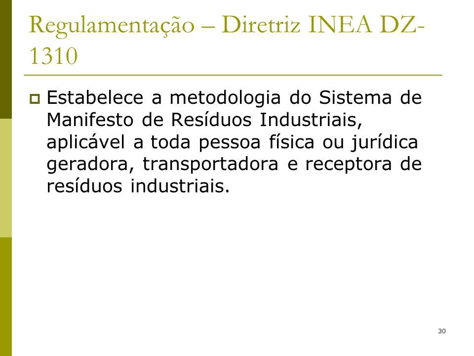 30 Regulamentação – Diretriz INEA DZ- 1310 Estabelece a metodologia do Sistema de Manifesto de Resíduos Industriais, aplicável a toda pessoa física ou