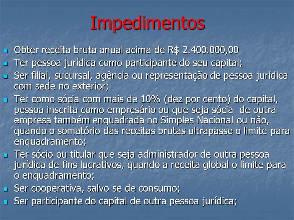 Impedimentos Obter receita bruta anual acima de R$ 2.400.000,00 Obter receita bruta anual acima de R$ 2.400.000,00 Ter pessoa jurídica como participan