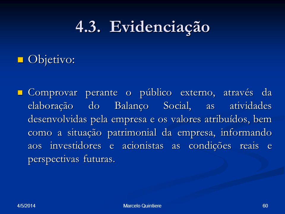 4.3. Evidenciação Objetivo: Objetivo: Comprovar perante o público externo, através da elaboração do Balanço Social, as atividades desenvolvidas pela e