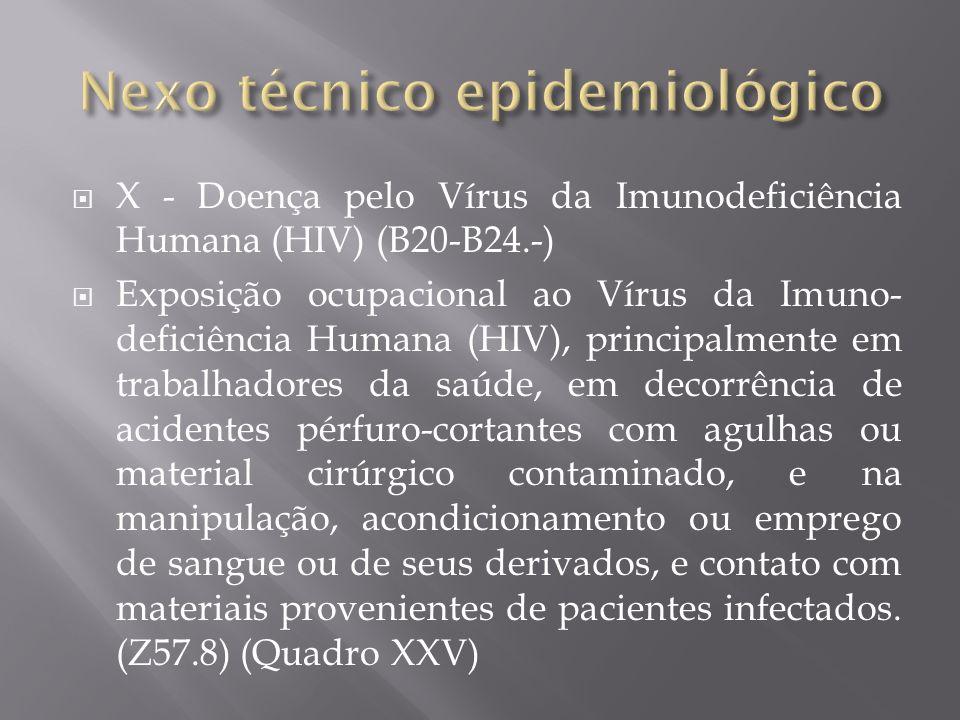 X - Doença pelo Vírus da Imunodeficiência Humana (HIV) (B20-B24.-) Exposição ocupacional ao Vírus da Imuno- deficiência Humana (HIV), principalmente e