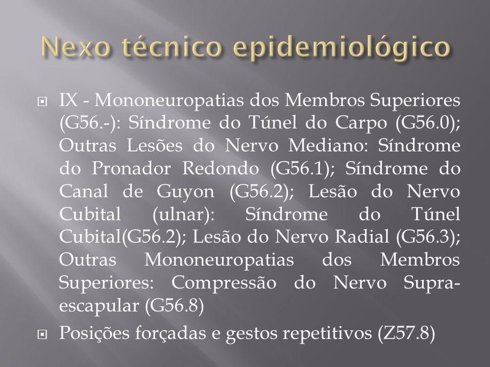 IX - Mononeuropatias dos Membros Superiores (G56.-): Síndrome do Túnel do Carpo (G56.0); Outras Lesões do Nervo Mediano: Síndrome do Pronador Redondo