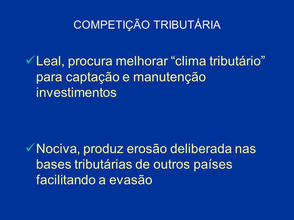 COMPETIÇÃO TRIBUTÁRIA Leal, procura melhorar clima tributário para captação e manutenção investimentos Nociva, produz erosão deliberada nas bases trib
