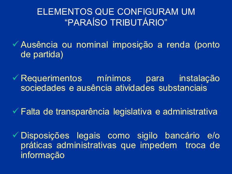 ELEMENTOS QUE CONFIGURAM UM PARAÍSO TRIBUTÁRIO Ausência ou nominal imposição a renda (ponto de partida) Requerimentos mínimos para instalação sociedad