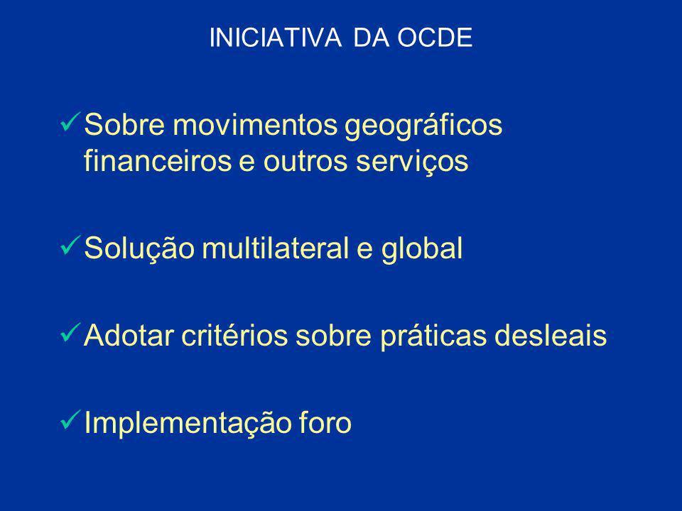 INICIATIVA DA OCDE Sobre movimentos geográficos financeiros e outros serviços Solução multilateral e global Adotar critérios sobre práticas desleais I