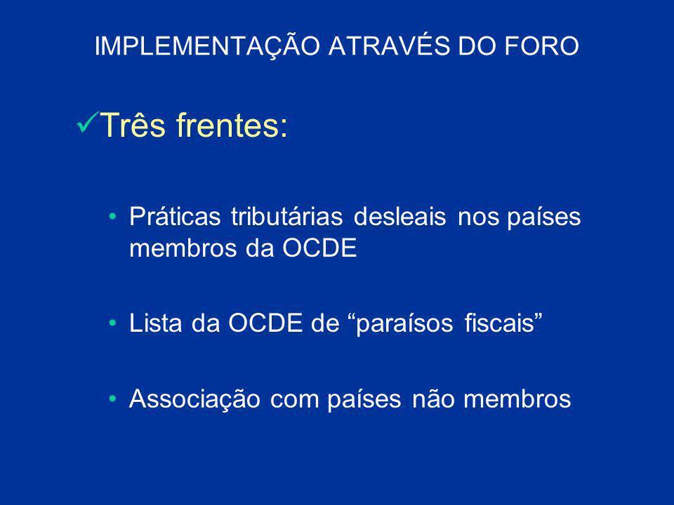 IMPLEMENTAÇÃO ATRAVÉS DO FORO Três frentes: Práticas tributárias desleais nos países membros da OCDE Lista da OCDE de paraísos fiscais Associação com