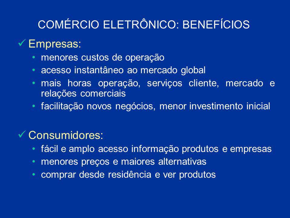 COMÉRCIO ELETRÔNICO: BENEFÍCIOS Empresas: menores custos de operação acesso instantâneo ao mercado global mais horas operação, serviços cliente, merca