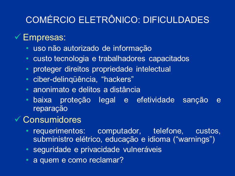 COMÉRCIO ELETRÔNICO: DIFICULDADES Empresas: uso não autorizado de informação custo tecnologia e trabalhadores capacitados proteger direitos propriedad