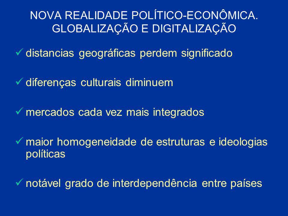 NOVA REALIDADE POLÍTICO-ECONÔMICA. GLOBALIZAÇÃO E DIGITALIZAÇÃO distancias geográficas perdem significado diferenças culturais diminuem mercados cada
