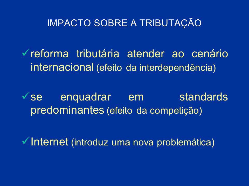 IMPACTO SOBRE A TRIBUTAÇÃO reforma tributária atender ao cenário internacional (efeito da interdependência) se enquadrar em standards predominantes (e