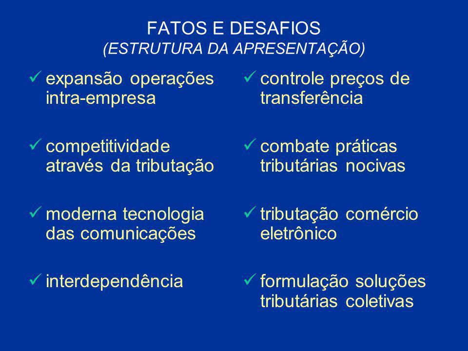 FATOS E DESAFIOS (ESTRUTURA DA APRESENTAÇÃO) expansão operações intra-empresa competitividade através da tributação moderna tecnologia das comunicaçõe