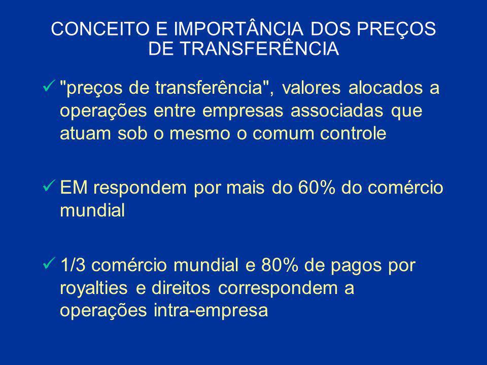 CONTROLE DOS PREÇOS DE TRANSFERÊNCIA mecanismos para transferir benefícios entre empresas sobre o subfaturamento, operações fictícias(p.e.