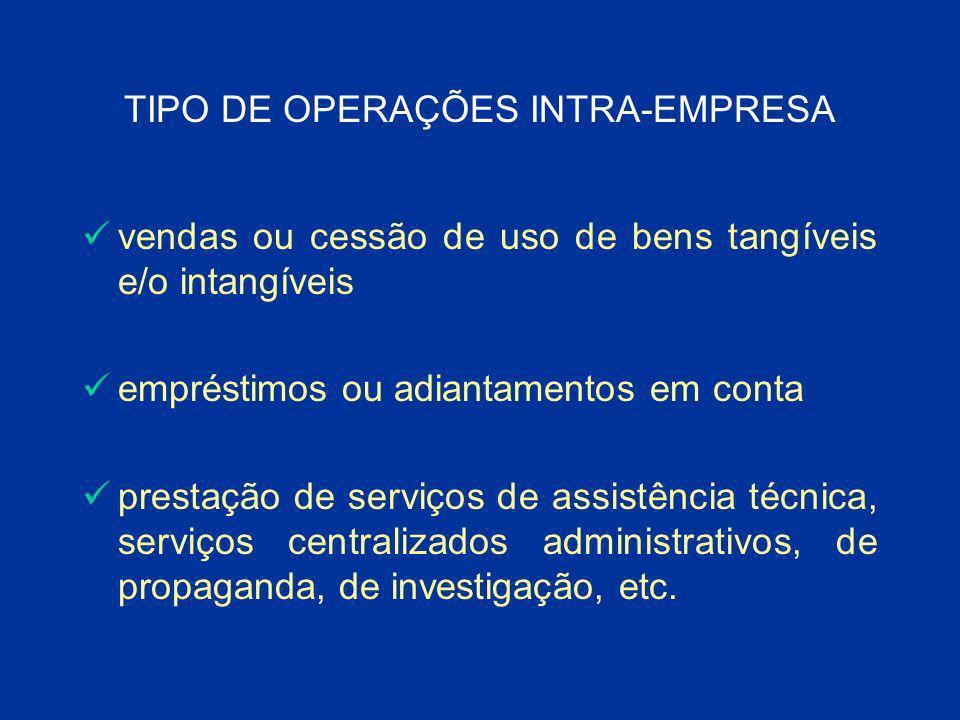 TIPO DE OPERAÇÕES INTRA-EMPRESA vendas ou cessão de uso de bens tangíveis e/o intangíveis empréstimos ou adiantamentos em conta prestação de serviços
