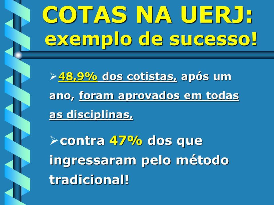COTAS NA UERJ: exemplo de sucesso! exemplo de sucesso! 48,9% dos cotistas, após um ano, foram aprovados em todas as disciplinas, contra 47% dos que in