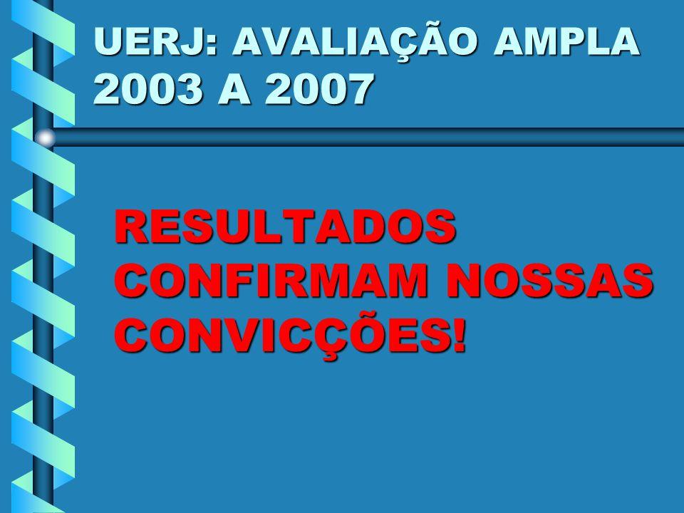 UERJ: AVALIAÇÃO AMPLA 2003 A 2007 RESULTADOS CONFIRMAM NOSSAS CONVICÇÕES!
