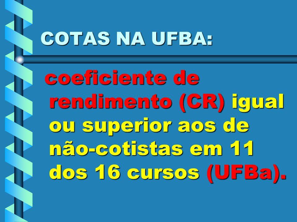 COTAS NA UFBA: coeficiente de rendimento (CR) igual ou superior aos de não-cotistas em 11 dos 16 cursos (UFBa). coeficiente de rendimento (CR) igual o