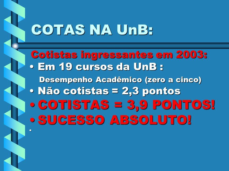 COTAS NA UnB: Cotistas ingressantes em 2003: Cotistas ingressantes em 2003: Em 19 cursos da UnB :Em 19 cursos da UnB : Desempenho Acadêmico (zero a ci