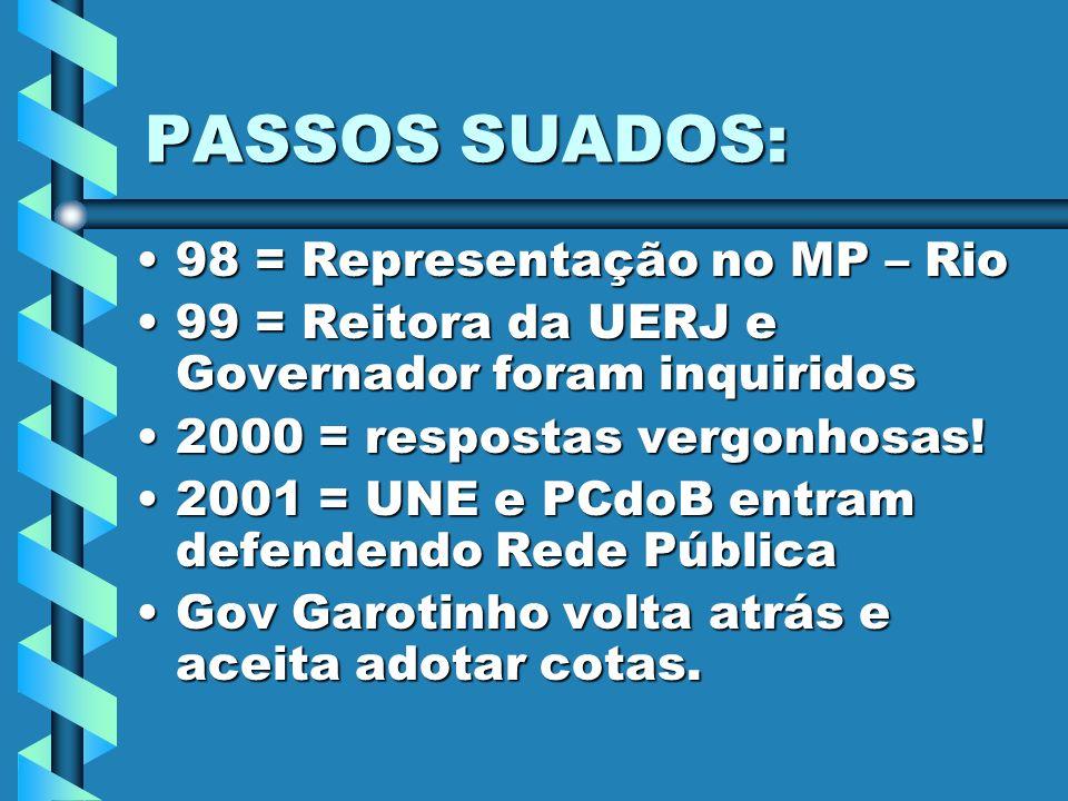 PASSOS SUADOS: 98 = Representação no MP – Rio98 = Representação no MP – Rio 99 = Reitora da UERJ e Governador foram inquiridos99 = Reitora da UERJ e G