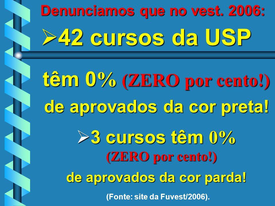 Denunciamos que no vest. 2006: 42 cursos da USP 42 cursos da USP têm 0 % (ZERO por cento!) de aprovados da cor preta! 3 cursos têm 0% 3 cursos têm 0%