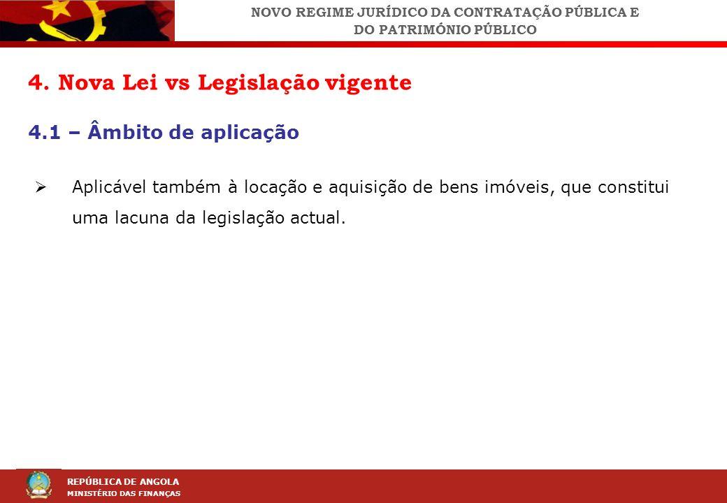 LEI DA CONTRAÇÃO PÚBLICA (LCP) REPÚBLICA DE ANGOLA MINISTÉRIO DAS FINANÇAS 4. Nova Lei vs Legislação vigente 4.1 – Âmbito de aplicação Aplicável també
