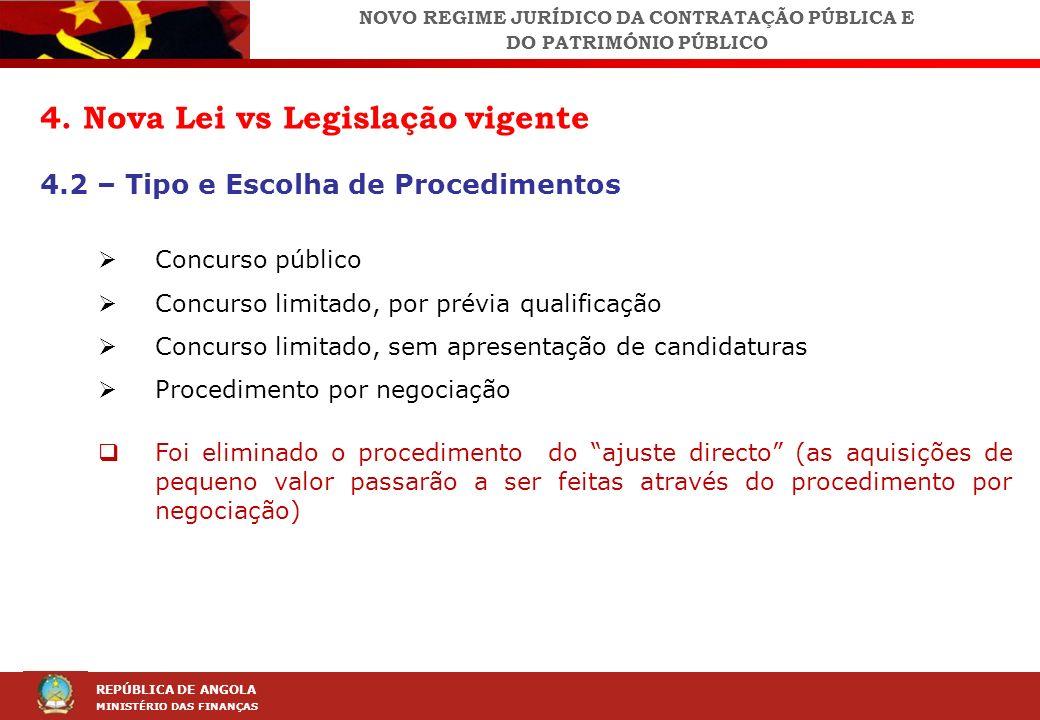 LEI DA CONTRAÇÃO PÚBLICA (LCP) REPÚBLICA DE ANGOLA MINISTÉRIO DAS FINANÇAS 4. Nova Lei vs Legislação vigente 4.2 – Tipo e Escolha de Procedimentos Con