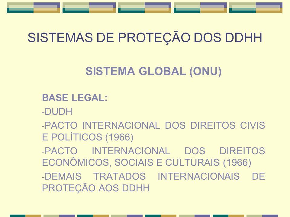 SISTEMAS DE PROTEÇÃO DOS DDHH SISTEMA GLOBAL (ONU) BASE LEGAL: - DUDH - PACTO INTERNACIONAL DOS DIREITOS CIVIS E POLÍTICOS (1966) - PACTO INTERNACIONA