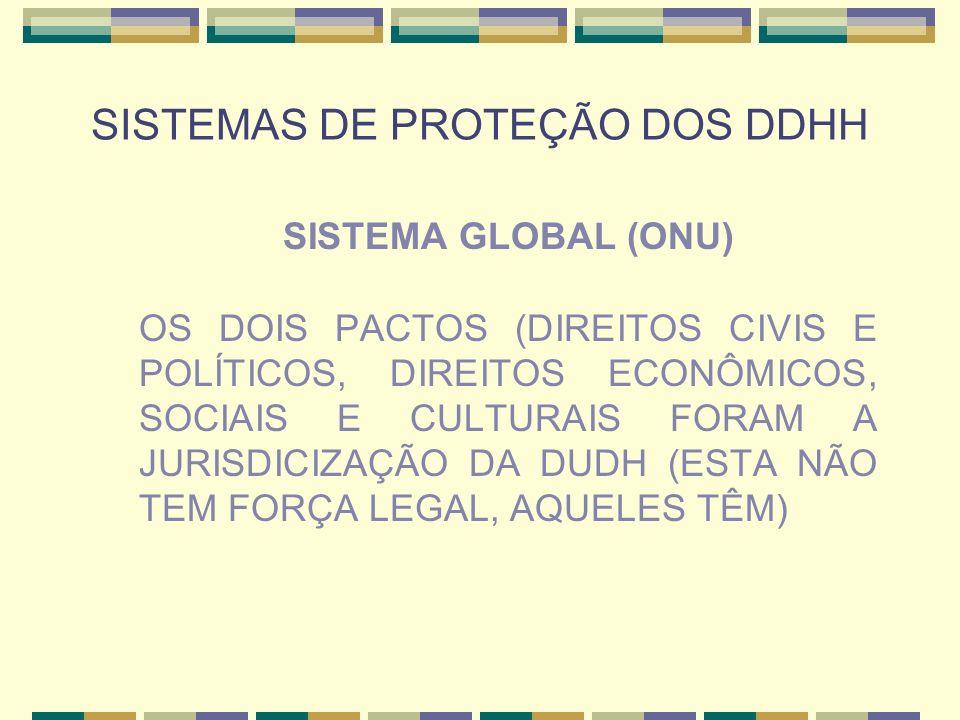 SISTEMAS DE PROTEÇÃO DOS DDHH SISTEMA GLOBAL (ONU) OS DOIS PACTOS (DIREITOS CIVIS E POLÍTICOS, DIREITOS ECONÔMICOS, SOCIAIS E CULTURAIS FORAM A JURISD