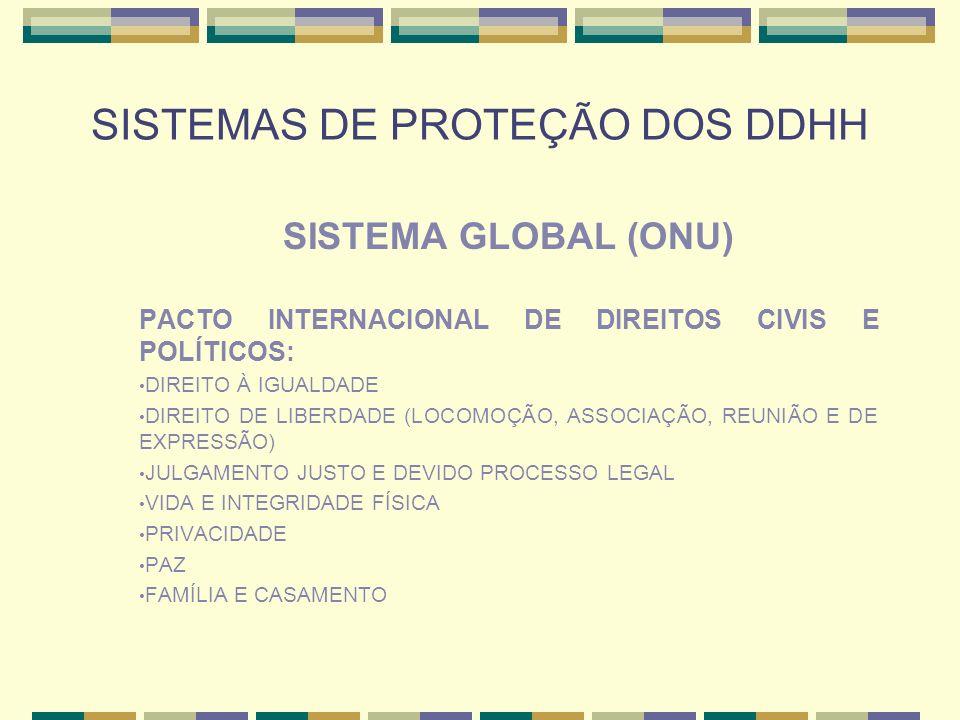 SISTEMAS DE PROTEÇÃO DOS DDHH SISTEMA GLOBAL (ONU) PACTO INTERNACIONAL DE DIREITOS CIVIS E POLÍTICOS: DIREITO À IGUALDADE DIREITO DE LIBERDADE (LOCOMO