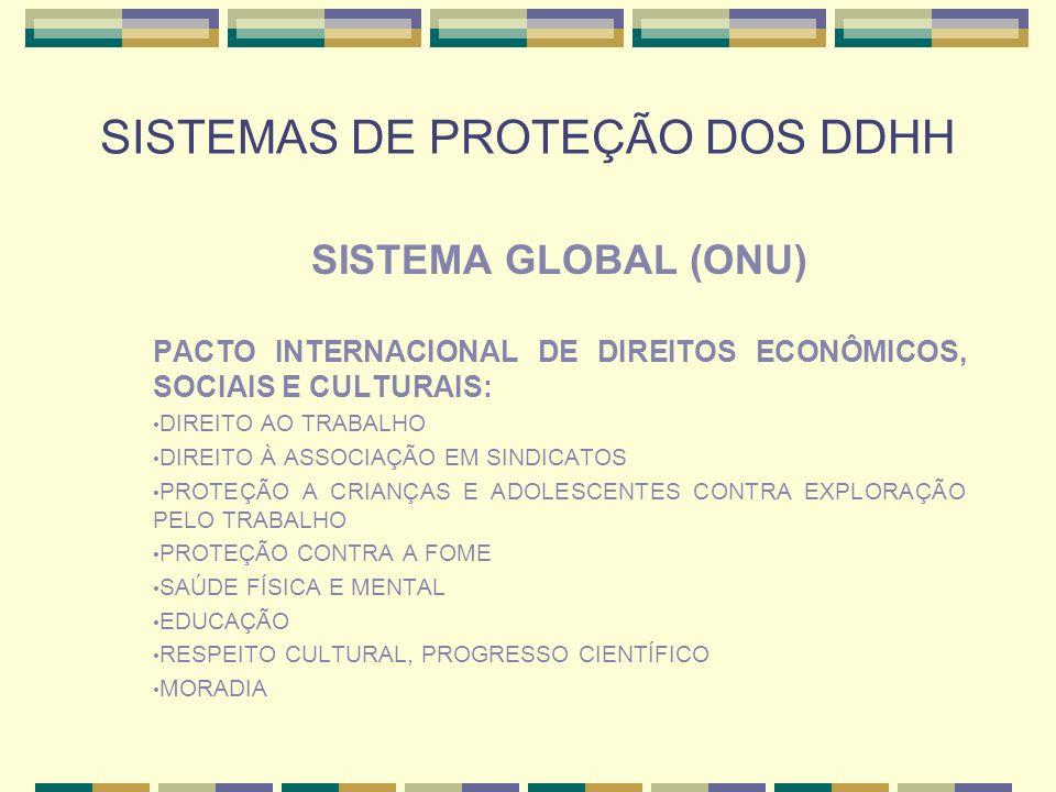 SISTEMAS DE PROTEÇÃO DOS DDHH SISTEMA GLOBAL (ONU) PACTO INTERNACIONAL DE DIREITOS ECONÔMICOS, SOCIAIS E CULTURAIS: DIREITO AO TRABALHO DIREITO À ASSO