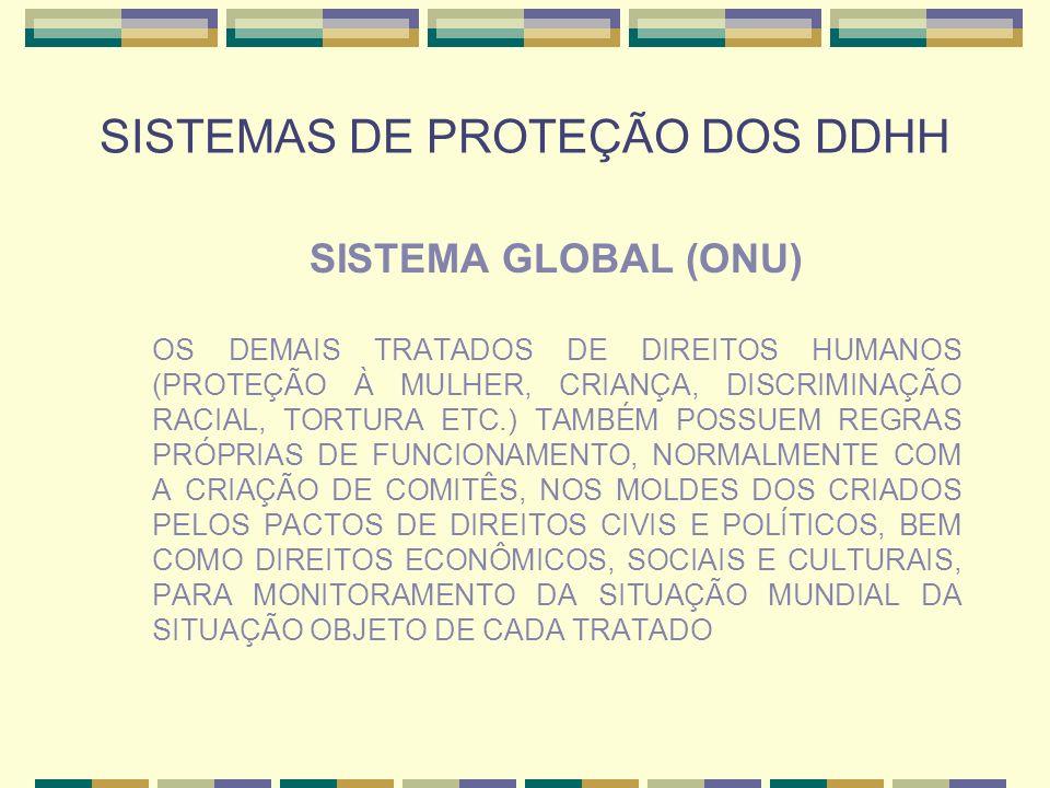 SISTEMAS DE PROTEÇÃO DOS DDHH SISTEMA GLOBAL (ONU) OS DEMAIS TRATADOS DE DIREITOS HUMANOS (PROTEÇÃO À MULHER, CRIANÇA, DISCRIMINAÇÃO RACIAL, TORTURA E