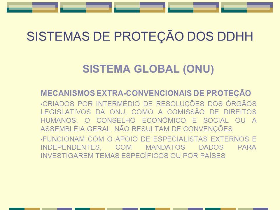 SISTEMAS DE PROTEÇÃO DOS DDHH SISTEMA GLOBAL (ONU) MECANISMOS EXTRA-CONVENCIONAIS DE PROTEÇÃO CRIADOS POR INTERMÉDIO DE RESOLUÇÕES DOS ÓRGÃOS LEGISLAT