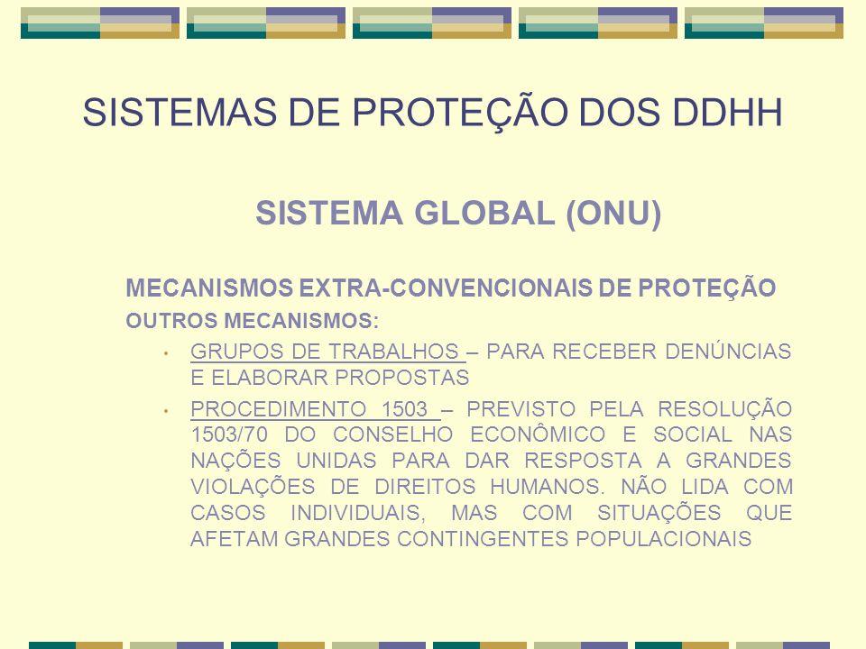 SISTEMAS DE PROTEÇÃO DOS DDHH SISTEMA GLOBAL (ONU) MECANISMOS EXTRA-CONVENCIONAIS DE PROTEÇÃO OUTROS MECANISMOS: GRUPOS DE TRABALHOS – PARA RECEBER DE
