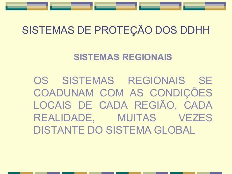 SISTEMAS DE PROTEÇÃO DOS DDHH SISTEMAS REGIONAIS OS SISTEMAS REGIONAIS SE COADUNAM COM AS CONDIÇÕES LOCAIS DE CADA REGIÃO, CADA REALIDADE, MUITAS VEZE