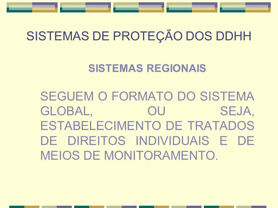 SISTEMAS DE PROTEÇÃO DOS DDHH SISTEMAS REGIONAIS SEGUEM O FORMATO DO SISTEMA GLOBAL, OU SEJA, ESTABELECIMENTO DE TRATADOS DE DIREITOS INDIVIDUAIS E DE