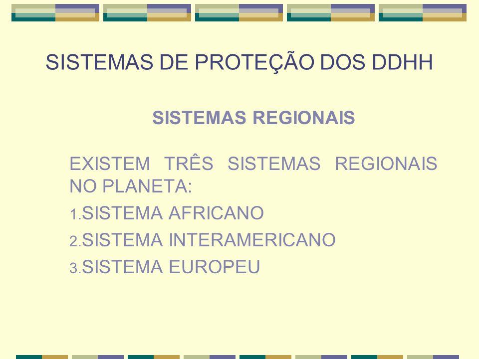 SISTEMAS DE PROTEÇÃO DOS DDHH SISTEMAS REGIONAIS EXISTEM TRÊS SISTEMAS REGIONAIS NO PLANETA: 1. SISTEMA AFRICANO 2. SISTEMA INTERAMERICANO 3. SISTEMA