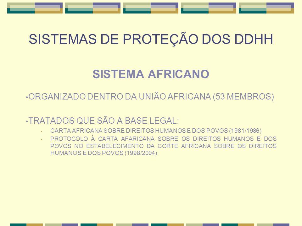 SISTEMAS DE PROTEÇÃO DOS DDHH SISTEMA AFRICANO ORGANIZADO DENTRO DA UNIÃO AFRICANA (53 MEMBROS) TRATADOS QUE SÃO A BASE LEGAL: CARTA AFRICANA SOBRE DI