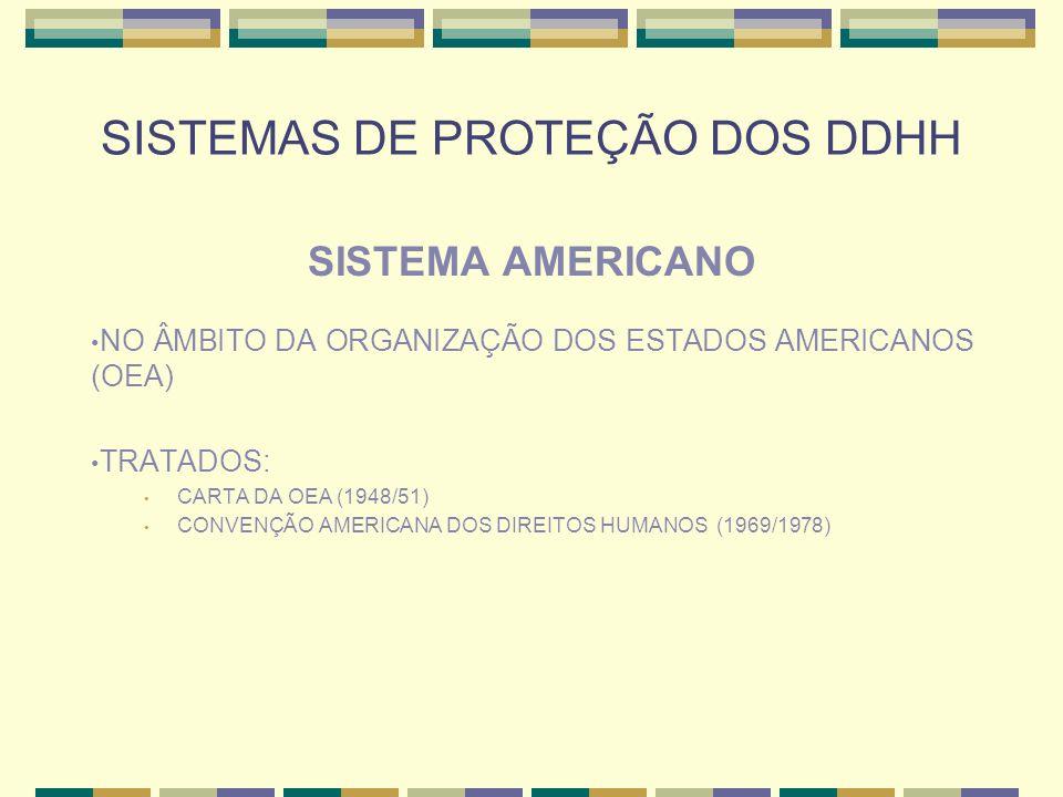 SISTEMAS DE PROTEÇÃO DOS DDHH SISTEMA AMERICANO NO ÂMBITO DA ORGANIZAÇÃO DOS ESTADOS AMERICANOS (OEA) TRATADOS: CARTA DA OEA (1948/51) CONVENÇÃO AMERI