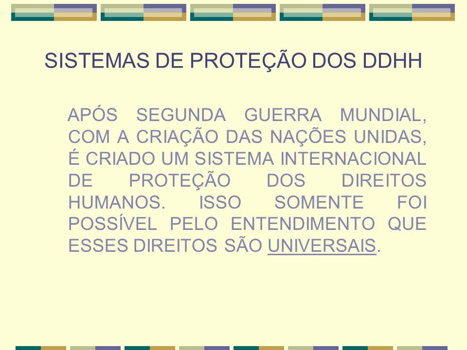 SISTEMAS DE PROTEÇÃO DOS DDHH APÓS SEGUNDA GUERRA MUNDIAL, COM A CRIAÇÃO DAS NAÇÕES UNIDAS, É CRIADO UM SISTEMA INTERNACIONAL DE PROTEÇÃO DOS DIREITOS