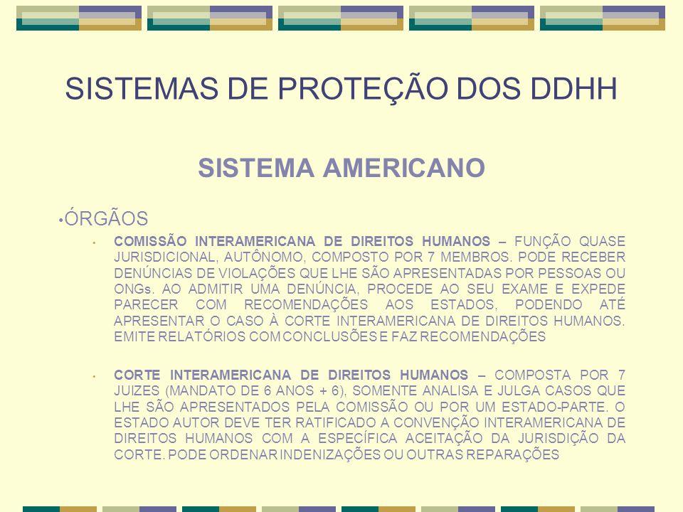SISTEMAS DE PROTEÇÃO DOS DDHH SISTEMA AMERICANO ÓRGÃOS COMISSÃO INTERAMERICANA DE DIREITOS HUMANOS – FUNÇÃO QUASE JURISDICIONAL, AUTÔNOMO, COMPOSTO PO