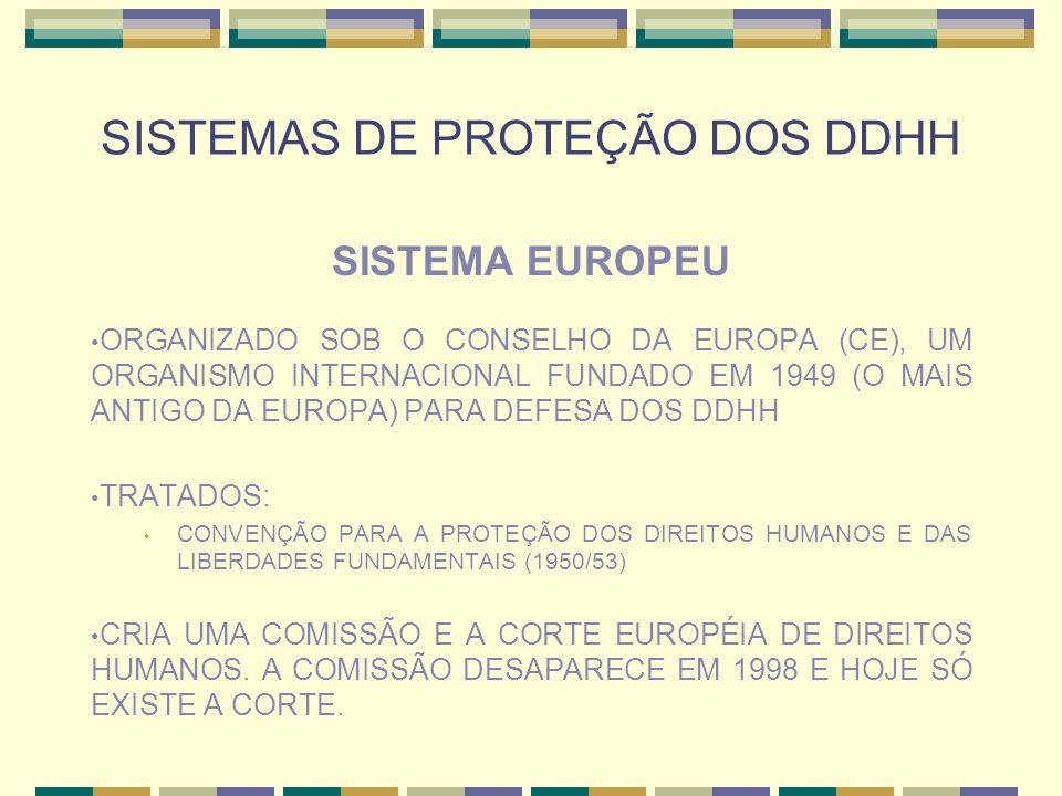 SISTEMAS DE PROTEÇÃO DOS DDHH SISTEMA EUROPEU ORGANIZADO SOB O CONSELHO DA EUROPA (CE), UM ORGANISMO INTERNACIONAL FUNDADO EM 1949 (O MAIS ANTIGO DA E