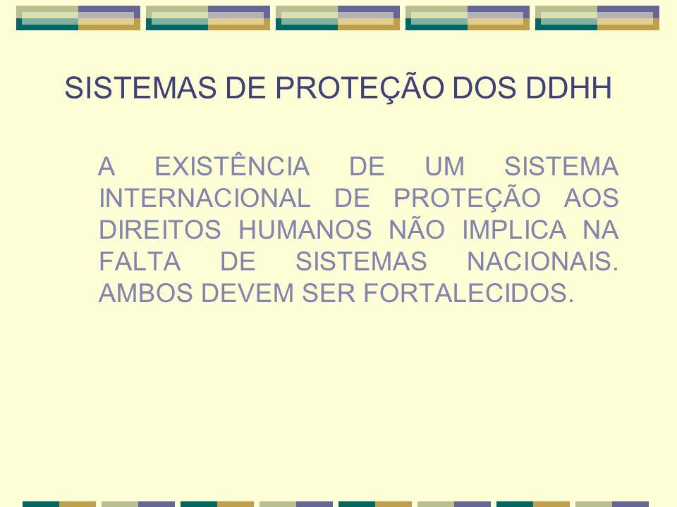 SISTEMAS DE PROTEÇÃO DOS DDHH A EXISTÊNCIA DE UM SISTEMA INTERNACIONAL DE PROTEÇÃO AOS DIREITOS HUMANOS NÃO IMPLICA NA FALTA DE SISTEMAS NACIONAIS. AM