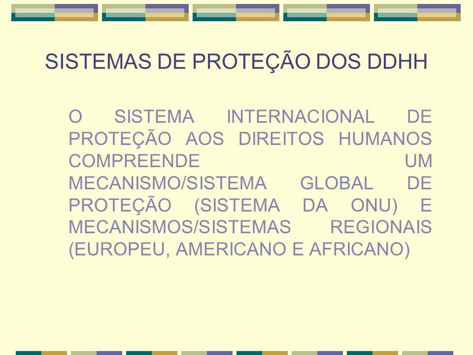 SISTEMAS DE PROTEÇÃO DOS DDHH O SISTEMA INTERNACIONAL DE PROTEÇÃO AOS DIREITOS HUMANOS COMPREENDE UM MECANISMO/SISTEMA GLOBAL DE PROTEÇÃO (SISTEMA DA
