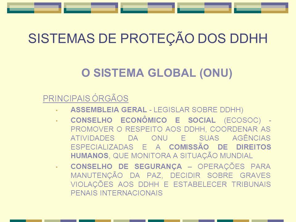 SISTEMAS DE PROTEÇÃO DOS DDHH O SISTEMA GLOBAL (ONU) PRINCIPAIS ÓRGÃOS ASSEMBLEIA GERAL - LEGISLAR SOBRE DDHH) CONSELHO ECONÔMICO E SOCIAL (ECOSOC) -