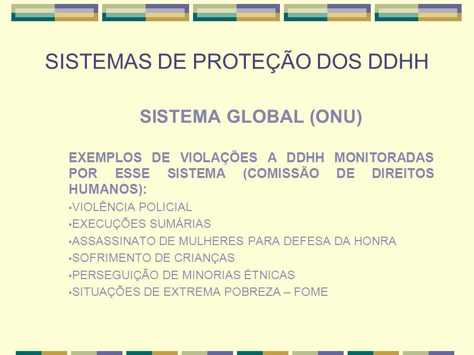 SISTEMAS DE PROTEÇÃO DOS DDHH SISTEMA GLOBAL (ONU) EXEMPLOS DE VIOLAÇÕES A DDHH MONITORADAS POR ESSE SISTEMA (COMISSÃO DE DIREITOS HUMANOS): VIOLÊNCIA
