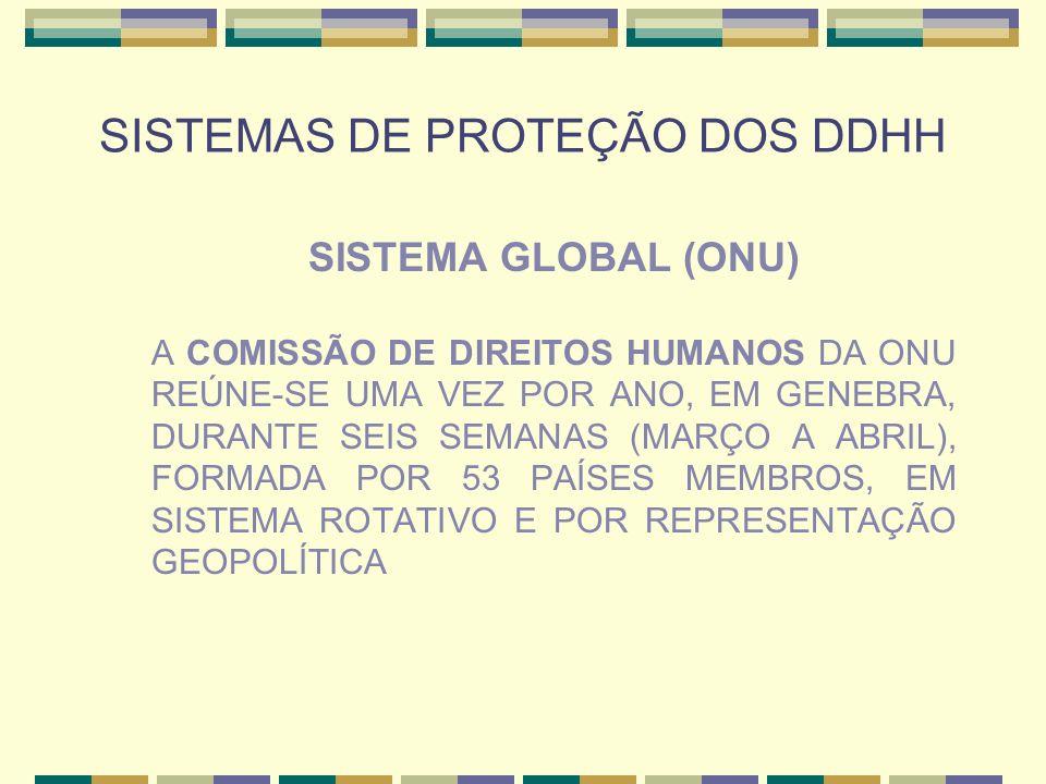 SISTEMAS DE PROTEÇÃO DOS DDHH SISTEMA GLOBAL (ONU) A COMISSÃO DE DIREITOS HUMANOS DA ONU REÚNE-SE UMA VEZ POR ANO, EM GENEBRA, DURANTE SEIS SEMANAS (M