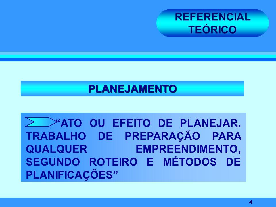 4 REFERENCIAL TEÓRICO ATO OU EFEITO DE PLANEJAR. TRABALHO DE PREPARAÇÃO PARA QUALQUER EMPREENDIMENTO, SEGUNDO ROTEIRO E MÉTODOS DE PLANIFICAÇÕES PLANE