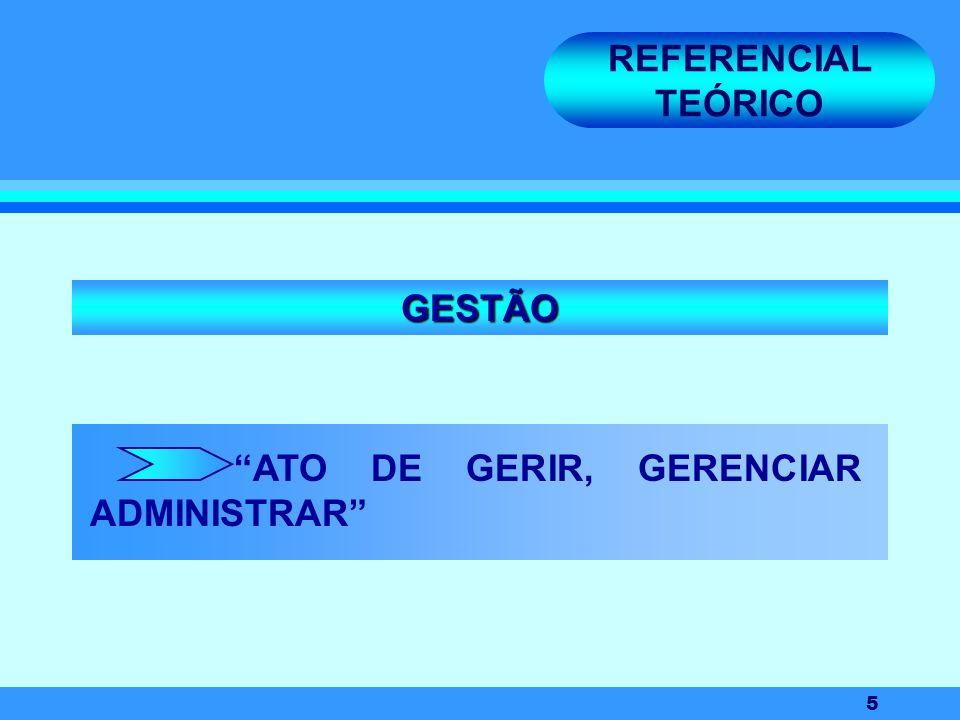 5 REFERENCIAL TEÓRICO ATO DE GERIR, GERENCIAR ADMINISTRAR GESTÃO