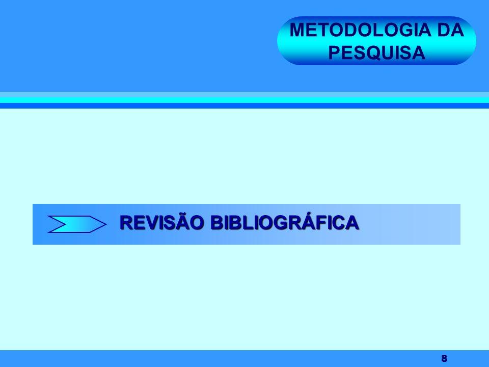 8 METODOLOGIA DA PESQUISA REVISÃO BIBLIOGRÁFICA