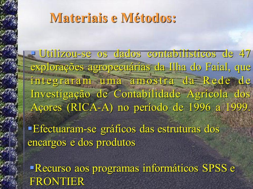 Utilizou-se os dados contabilísticos de 47 explorações agropecuárias da Ilha do Faial, que integraram uma amostra da Rede de Investigação de Contabili