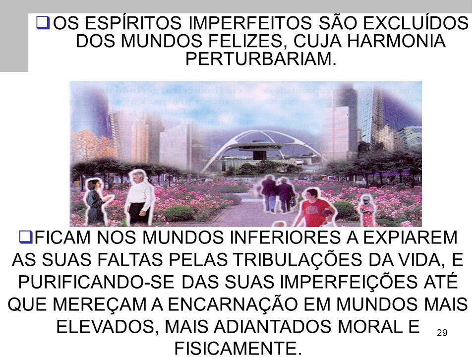 29 OS ESPÍRITOS IMPERFEITOS SÃO EXCLUÍDOS DOS MUNDOS FELIZES, CUJA HARMONIA PERTURBARIAM. FICAM NOS MUNDOS INFERIORES A EXPIAREM AS SUAS FALTAS PELAS