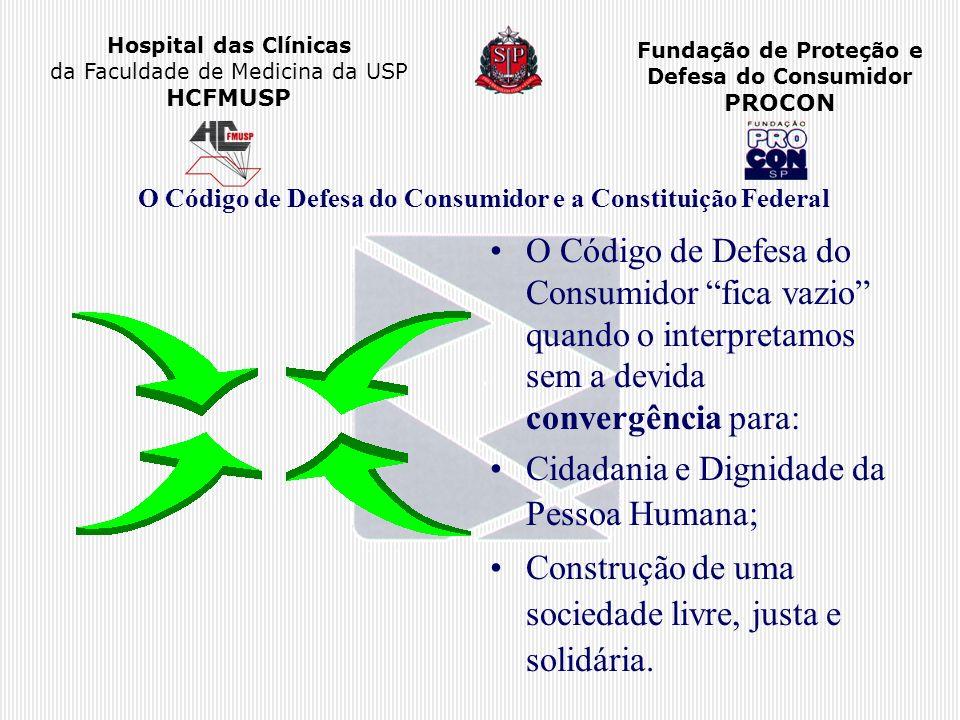 Hospital das Clínicas da Faculdade de Medicina da USP HCFMUSP Fundação de Proteção e Defesa do Consumidor PROCON O Código de Defesa do Consumidor e a
